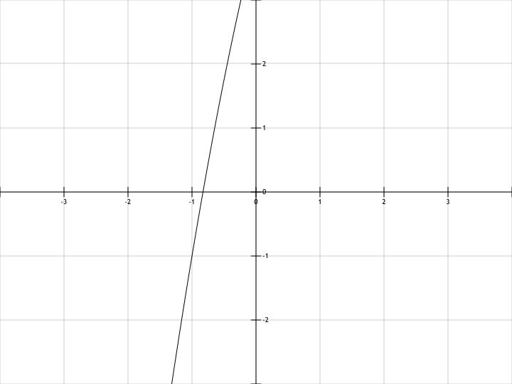 График функции y=-x^2+4x+4 | График функции ...: mat4ast.com/?p=8025