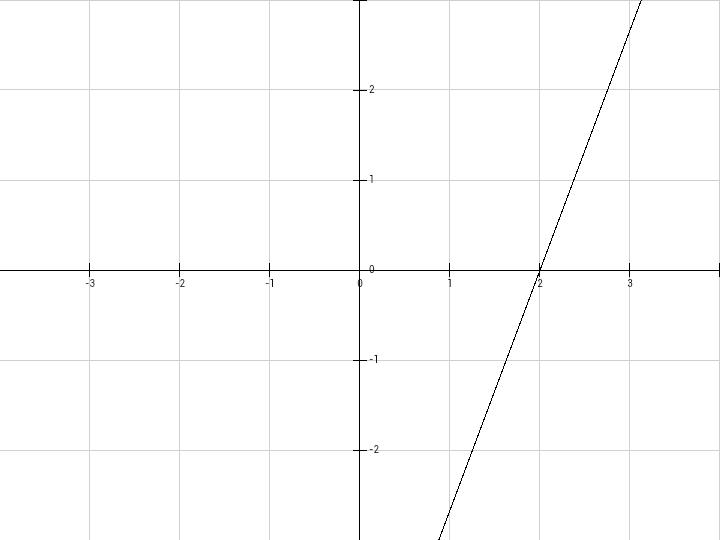 график 3 через 3: